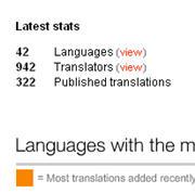 Imagen de TED Translations